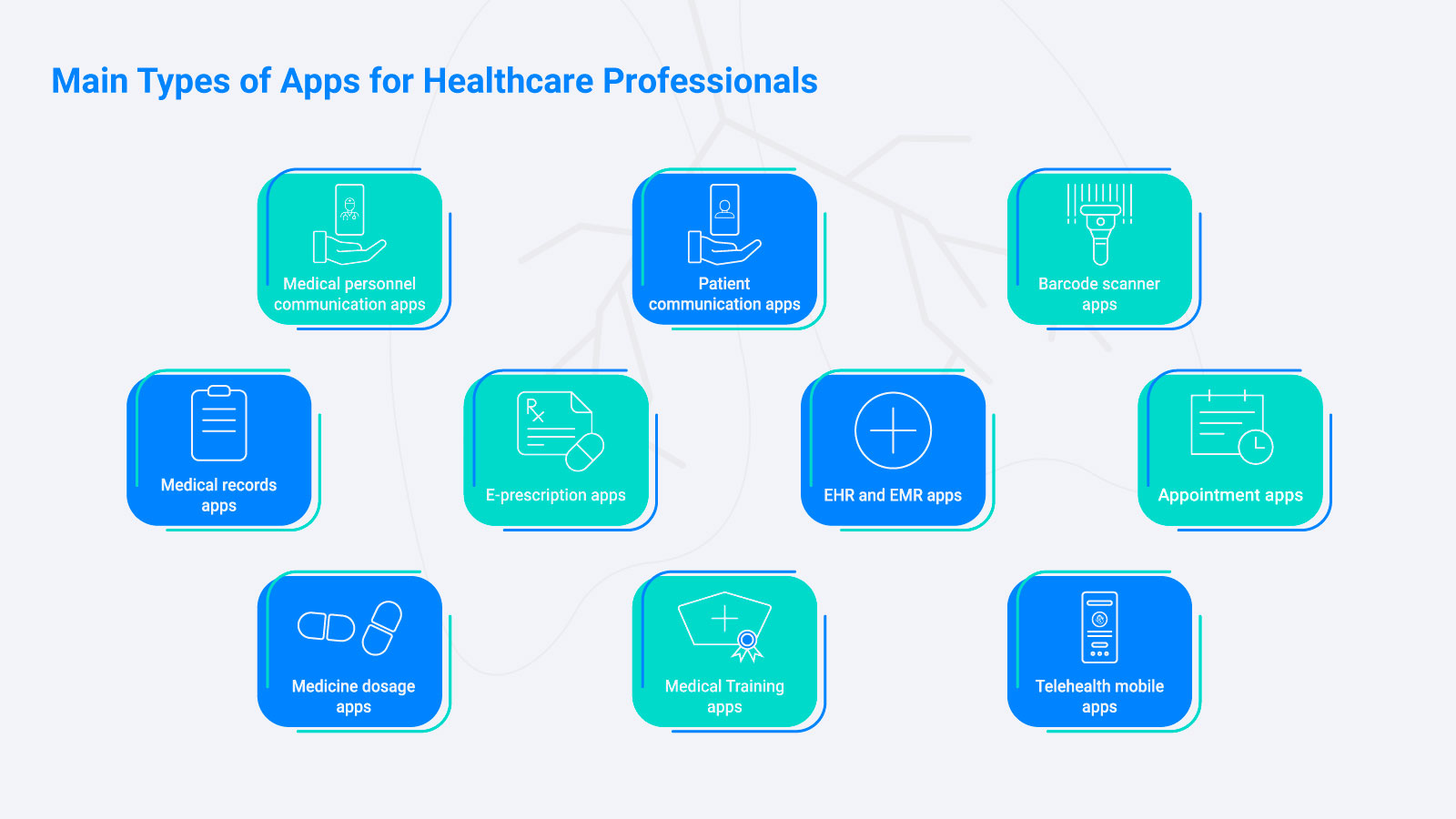 Mobile apps for healthcare professionals