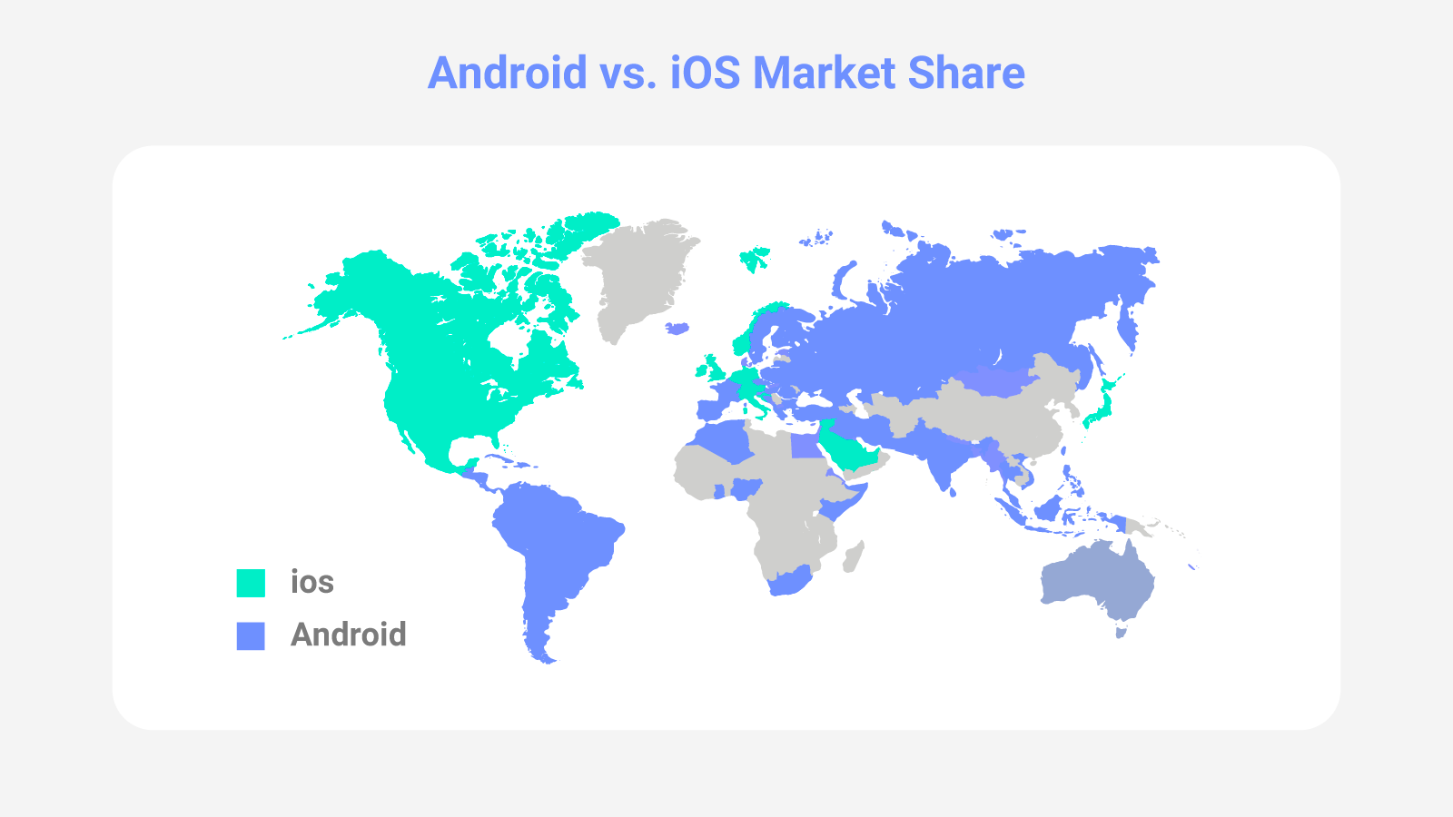 Mobile Operating Systems Market Share