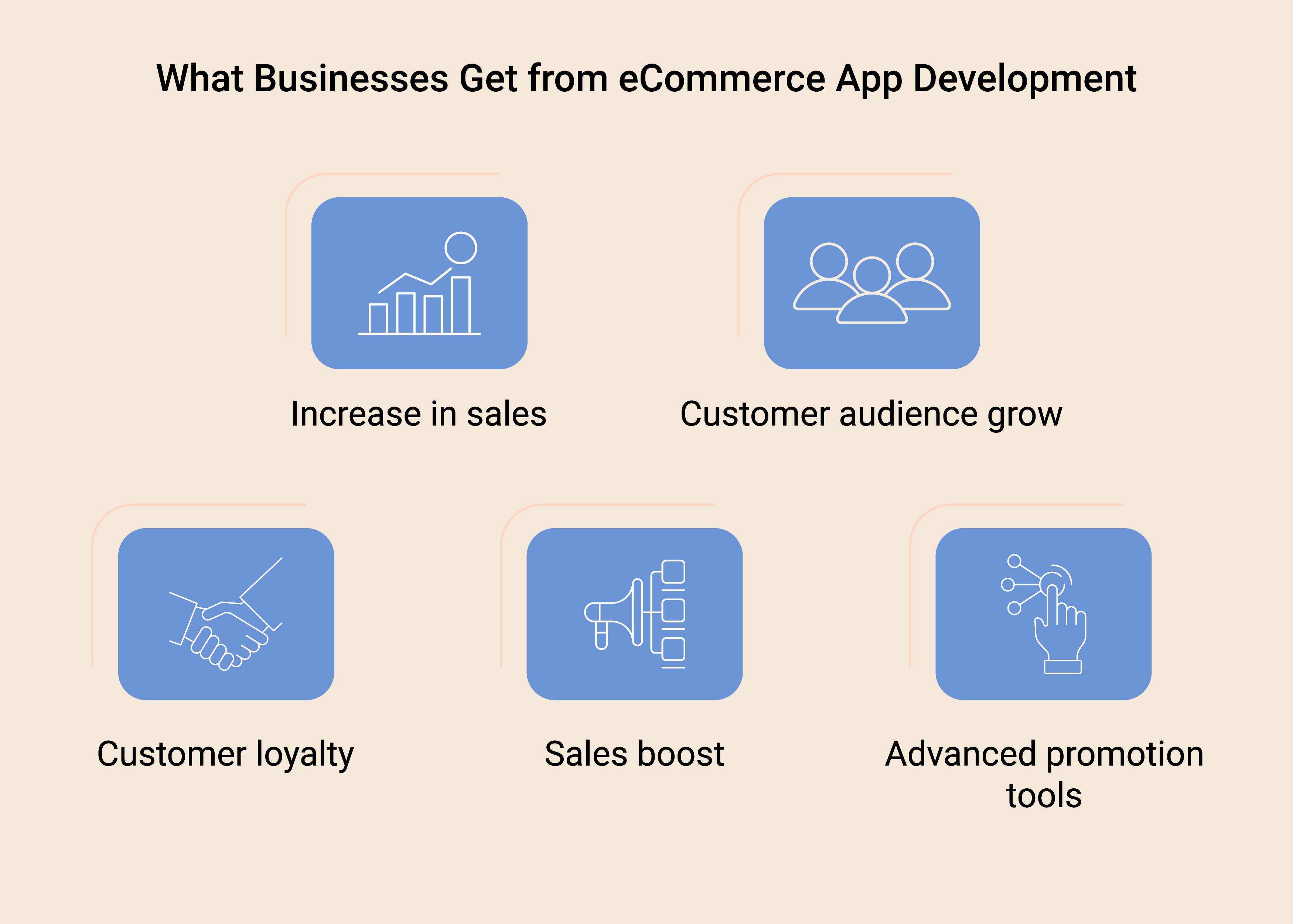 Advantages of Online Shopping Business App