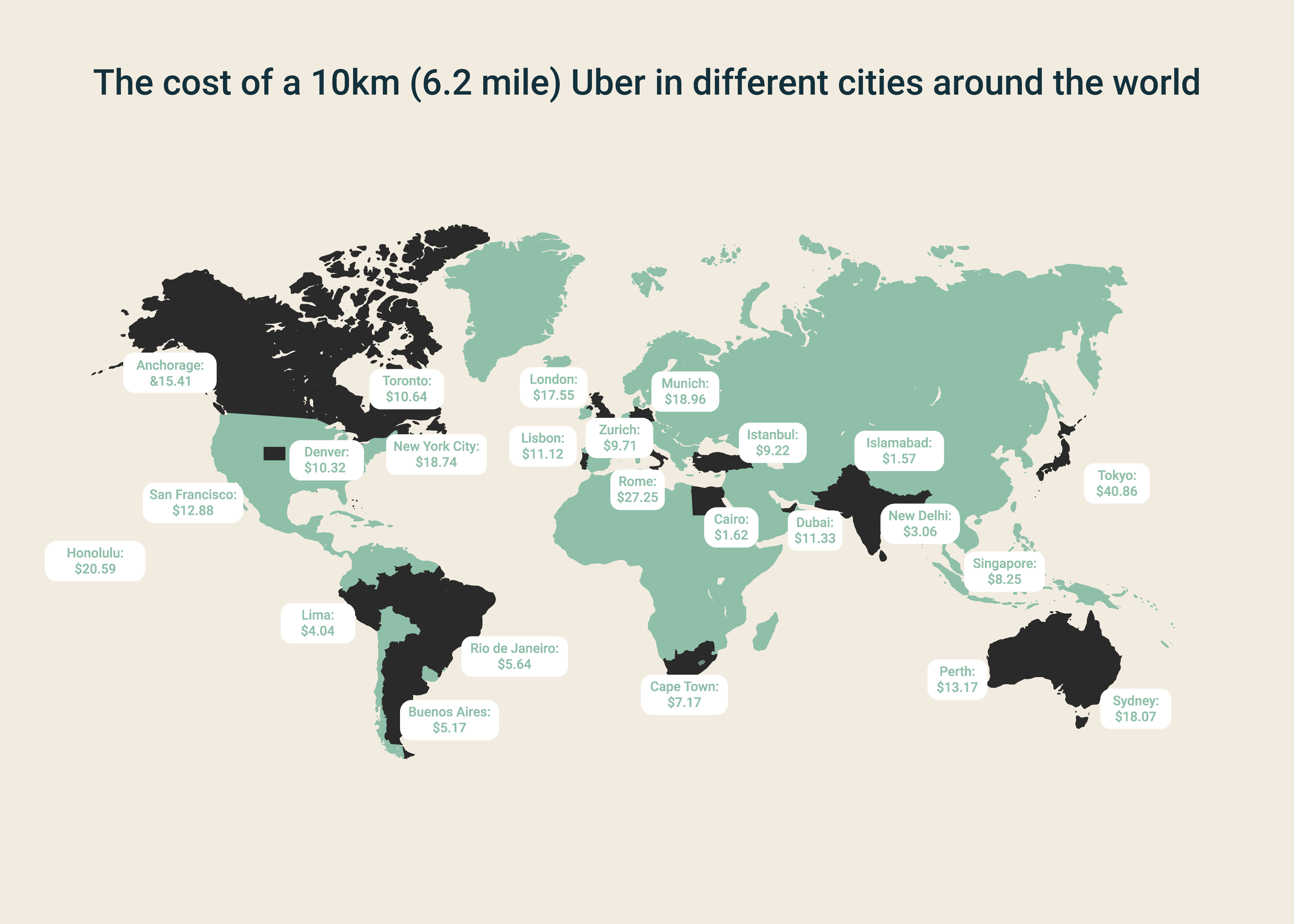 Uber Services Cost Around the Globe