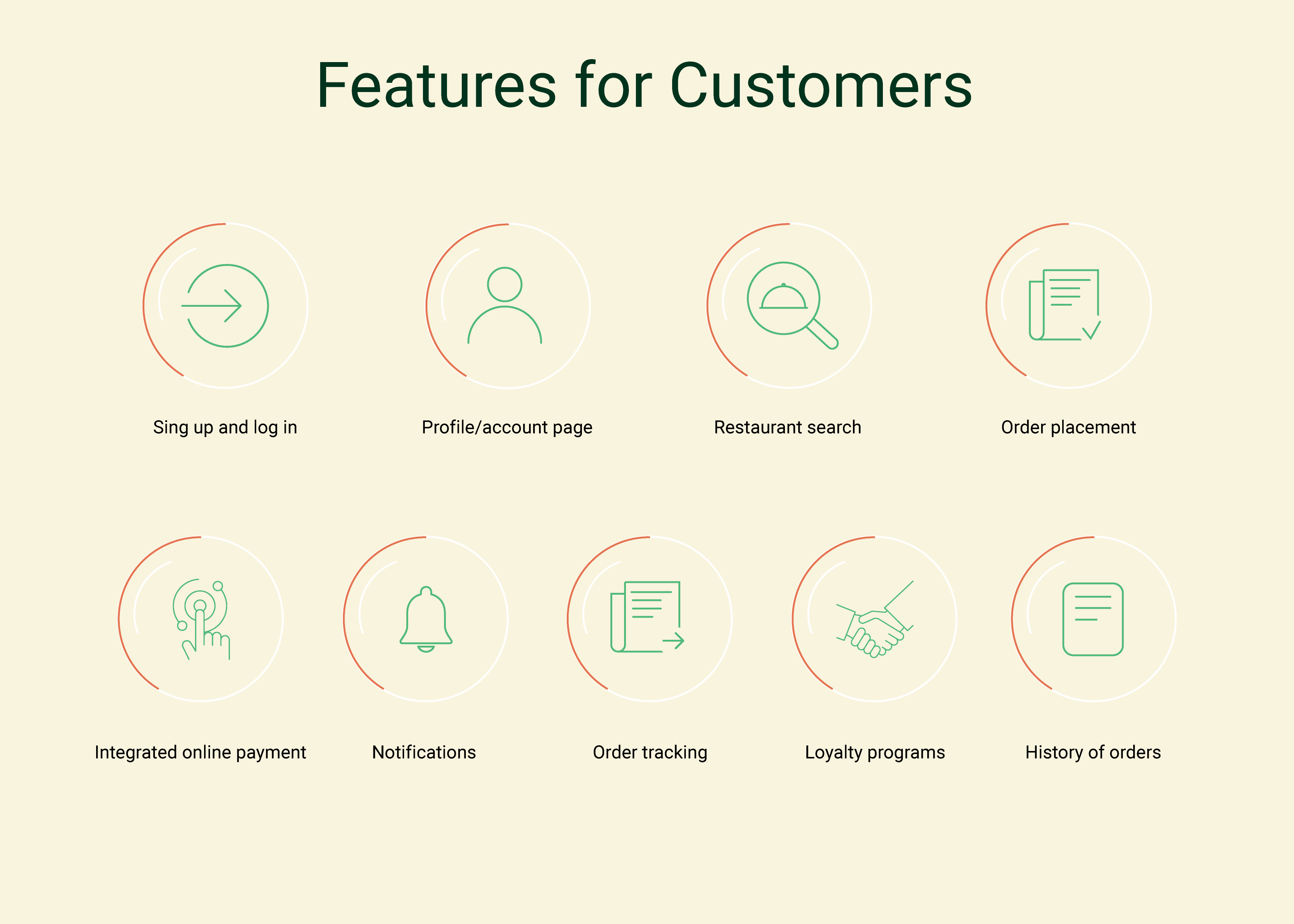 How to Build a Delivery App for Customers