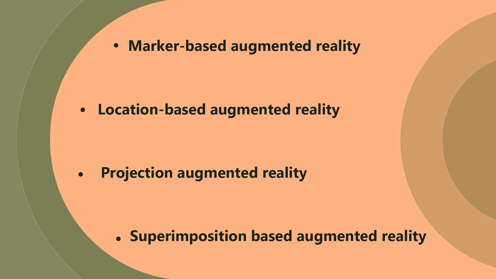 Types of Augmented Reality Applications
