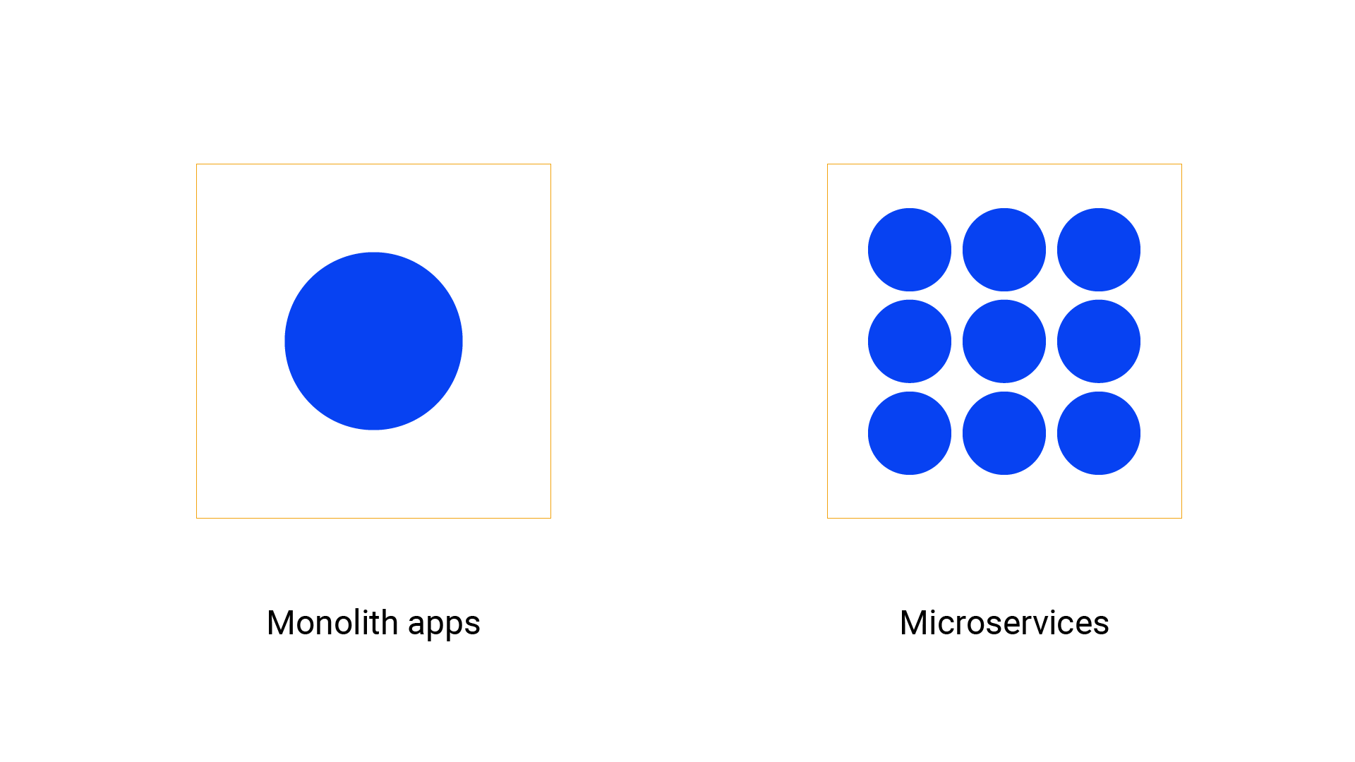 Monolithic vs. Microservices Architecture in Cloud-Based App Development