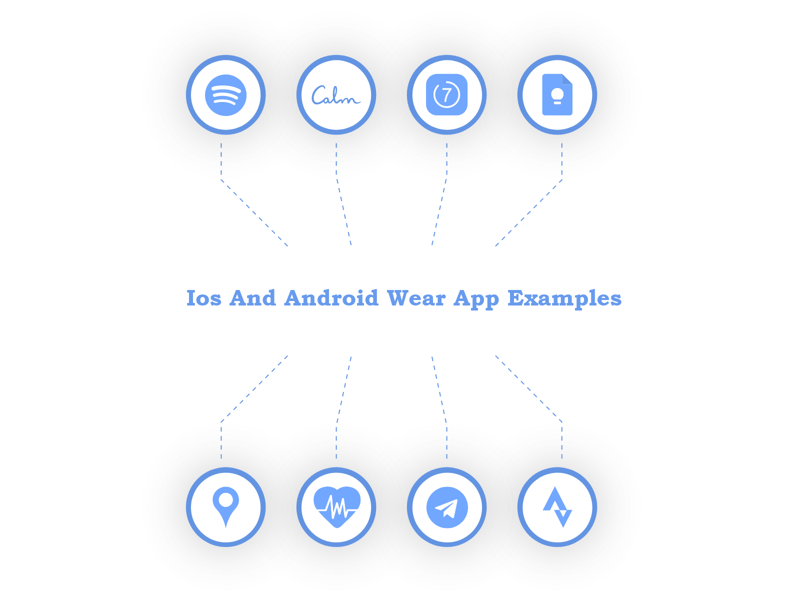 iOS and Android Wear App Examples