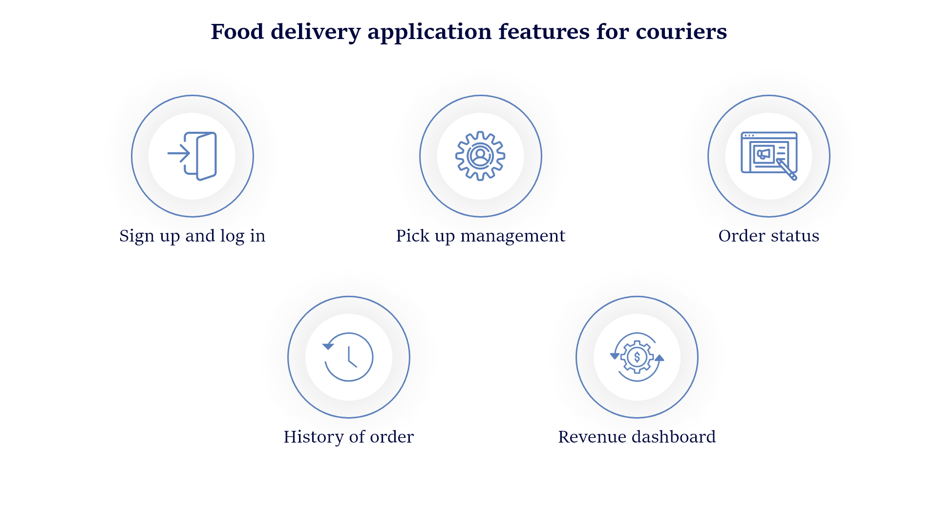 Food Delivery App Development: Features for Couriers
