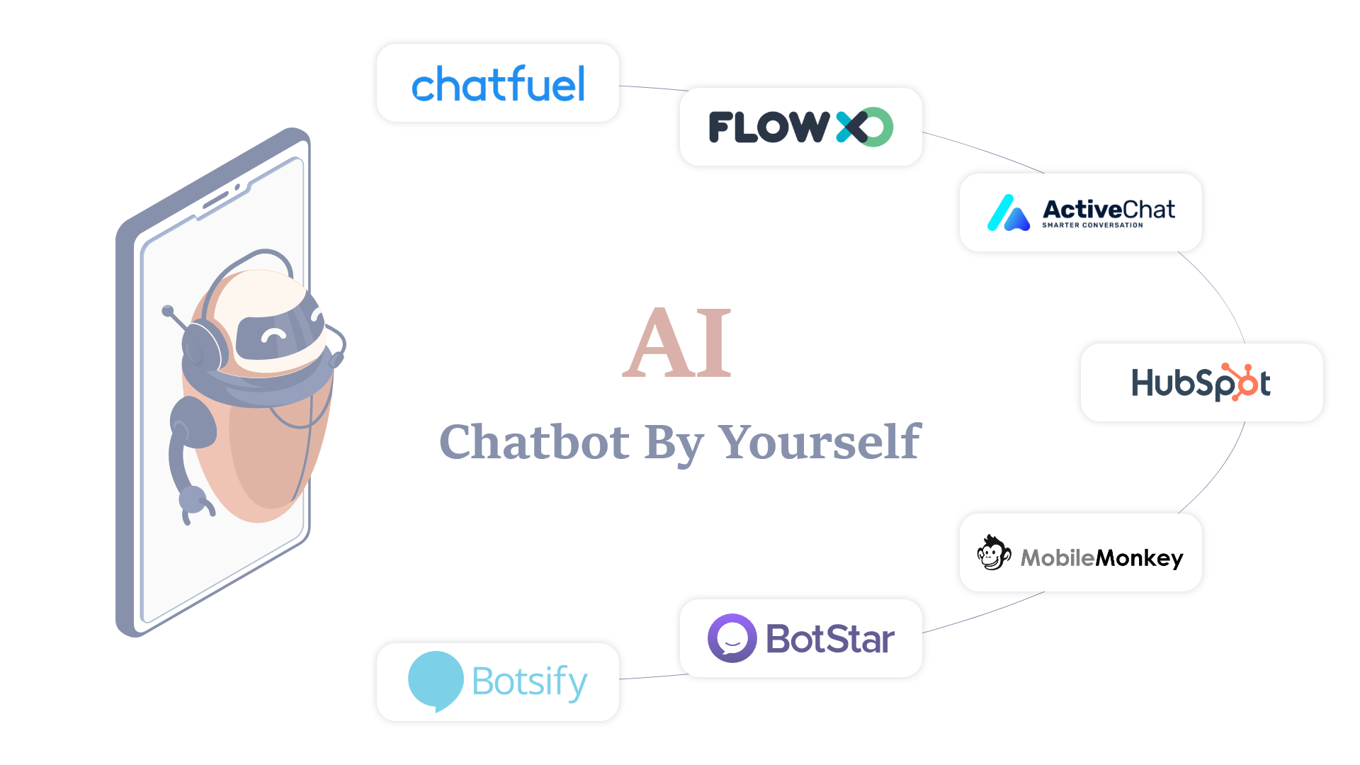 how to Make a Chatbot by Yourself