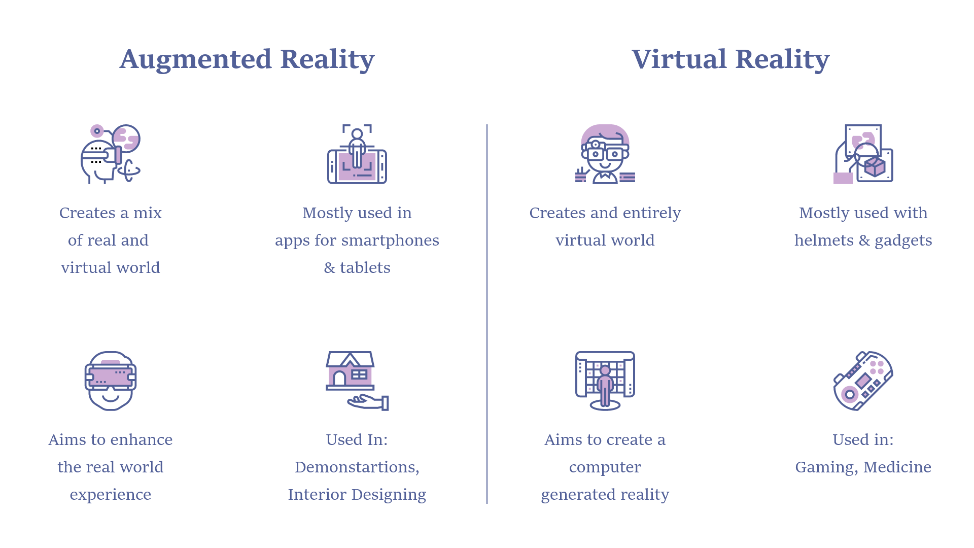 Augmented Reality App Development: Extensive Guide [SDKs, MVP, Tech & Business Parts For 2021]