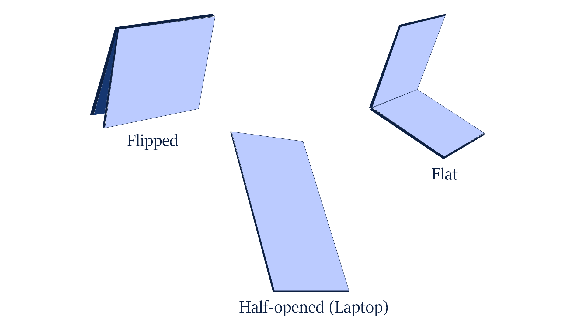 Apps for Foldable Smartphones: Screen States