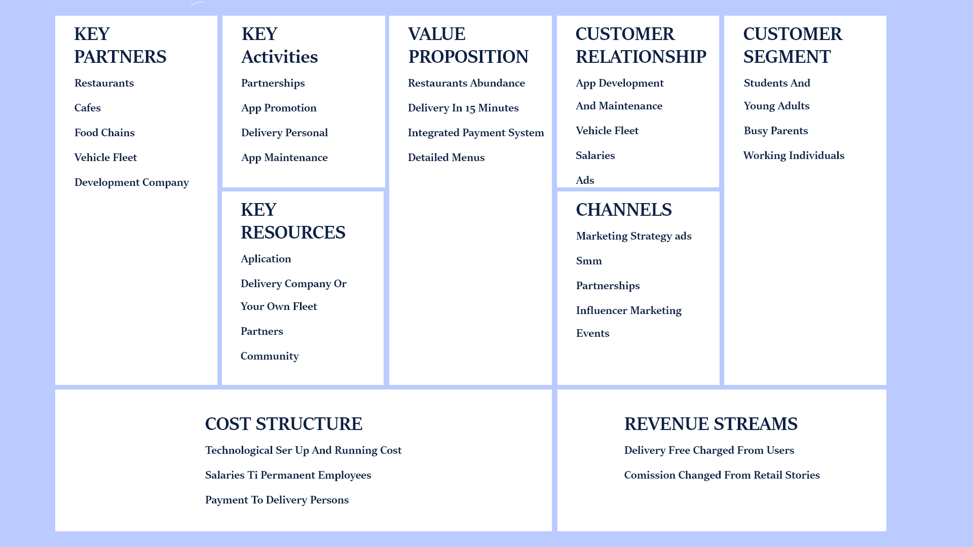 Food-Delivery-Business-Model-Canvas