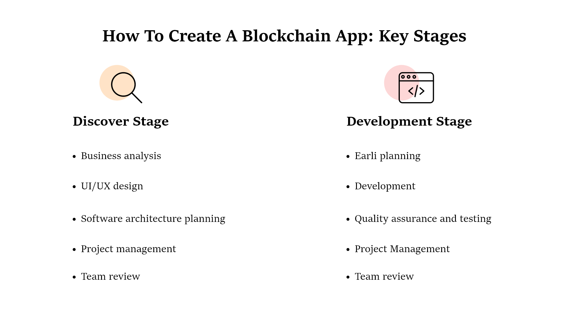 How to Create a Blockchain App: Key Stages