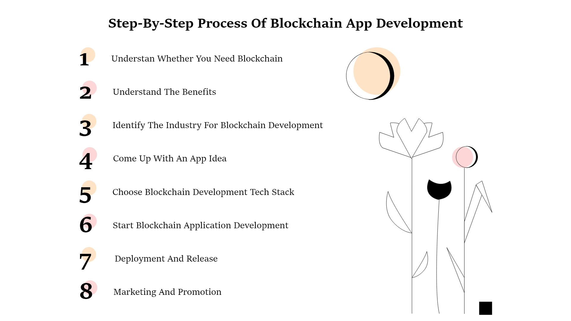 How to Create a Blockchain App: Process Overview