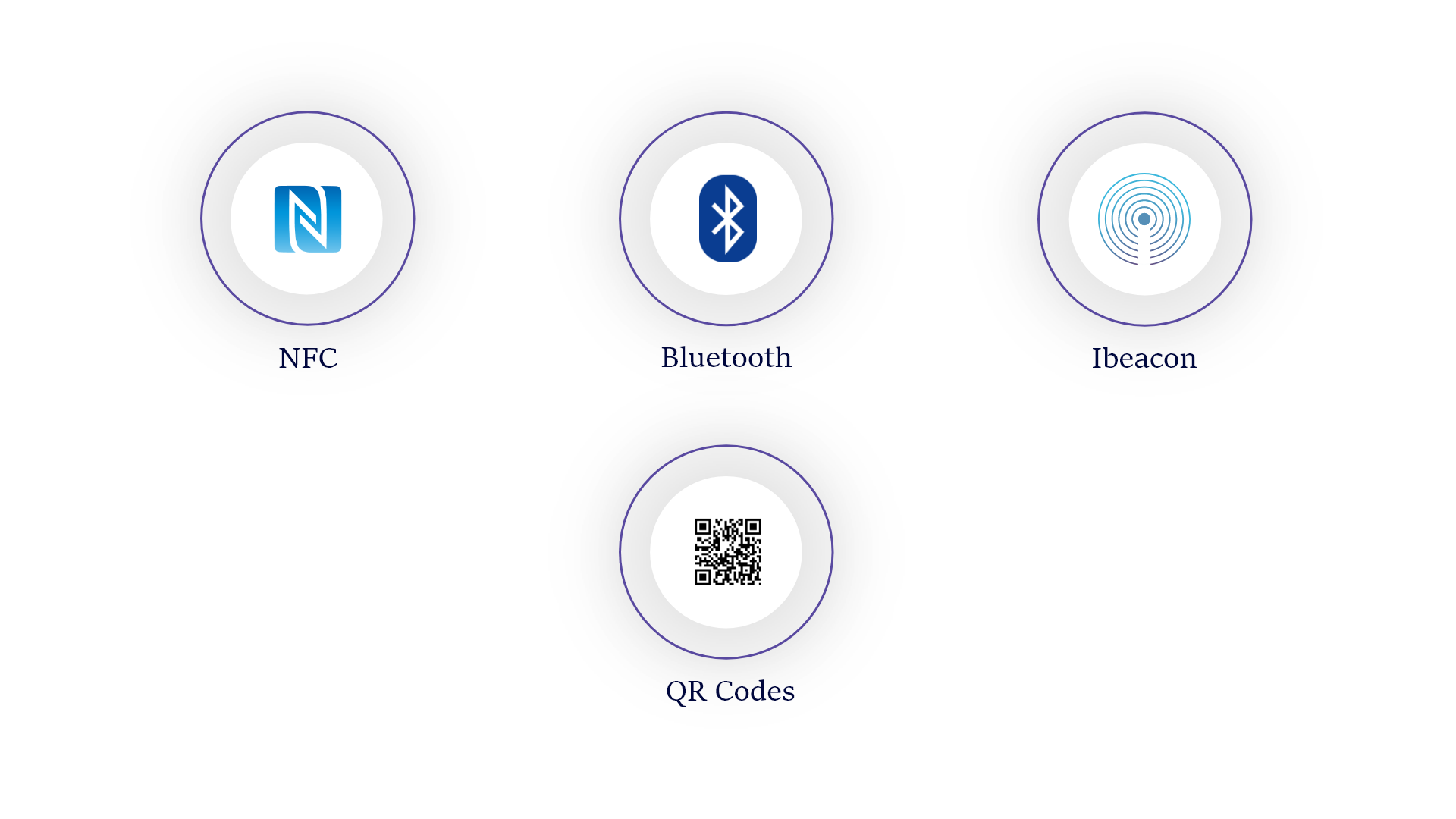 How to Create a Digital Wallet: Technologies